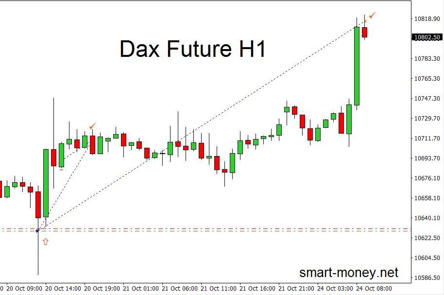 dax_24-10-16