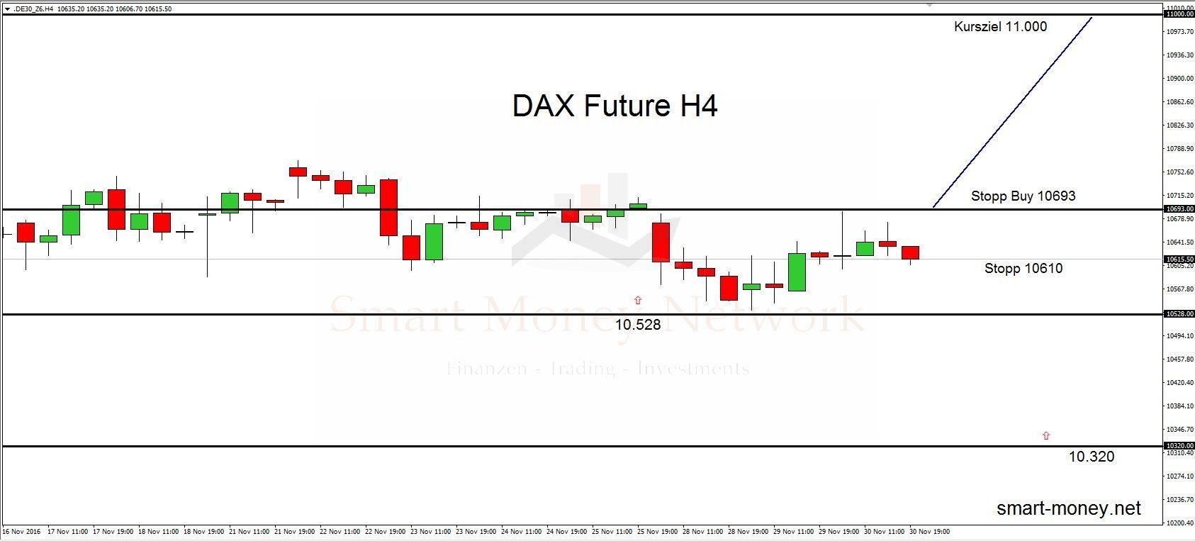 fdax_30-11-16