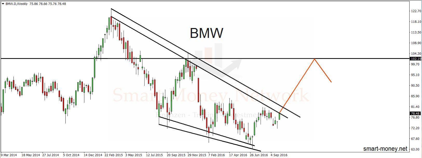 bmw_06-10-16