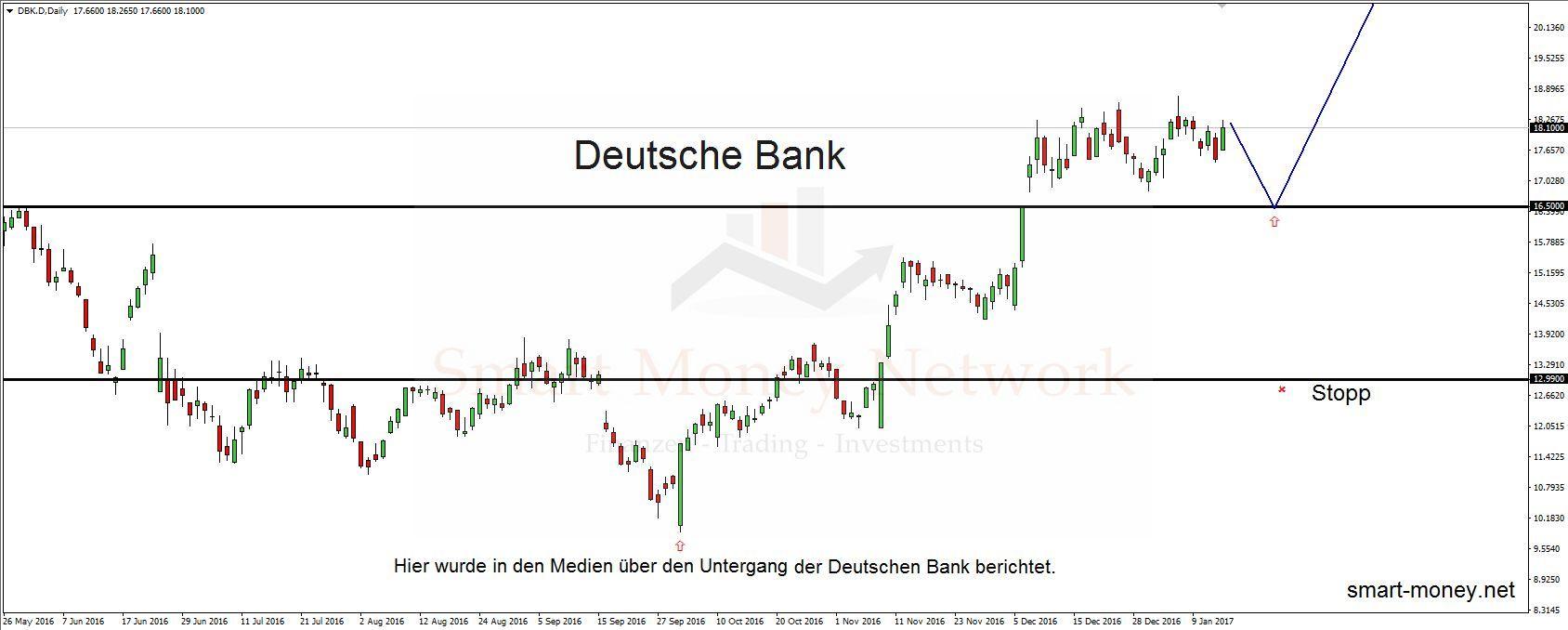 deutsche_bank09.01.17