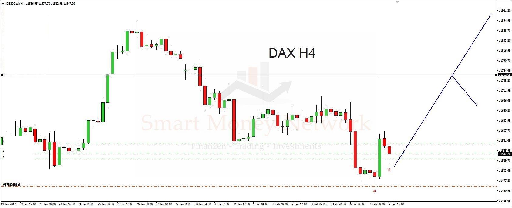 Daxlong07.02.17