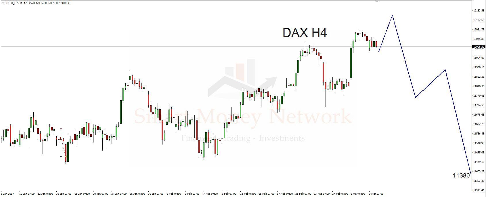 dax04.03.17